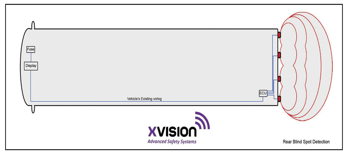 safety vision wiring diagram safety get free image about wiring diagram