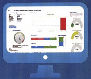 A typical information output dashboard from the CPT Tacho Analysis system