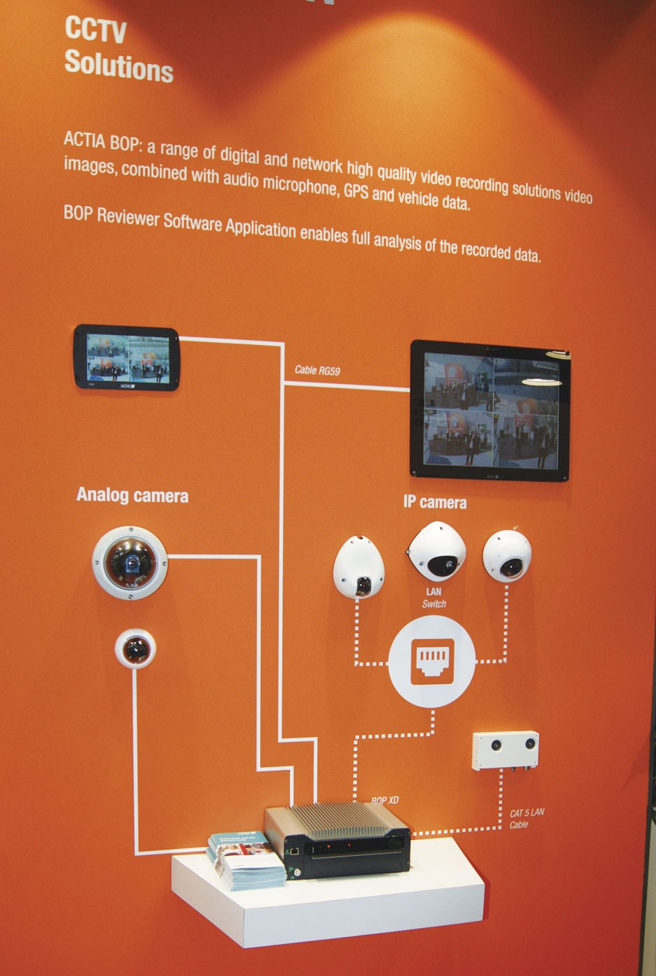 A display of Actia's CCTV systems