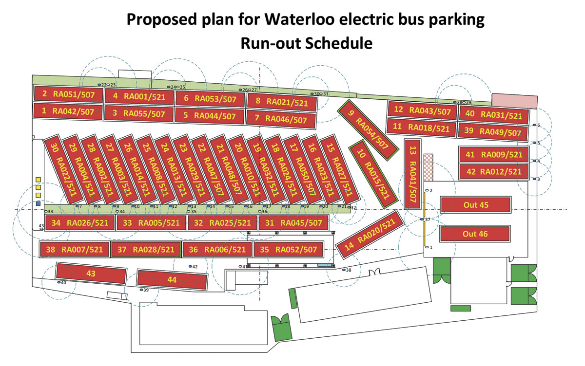 This plan of the Waterloo garage shows how the buses will park for charging and the bays for the three buses without chargers