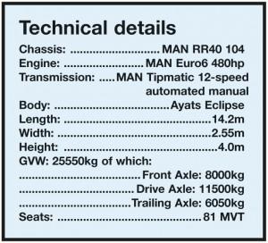 tech-details