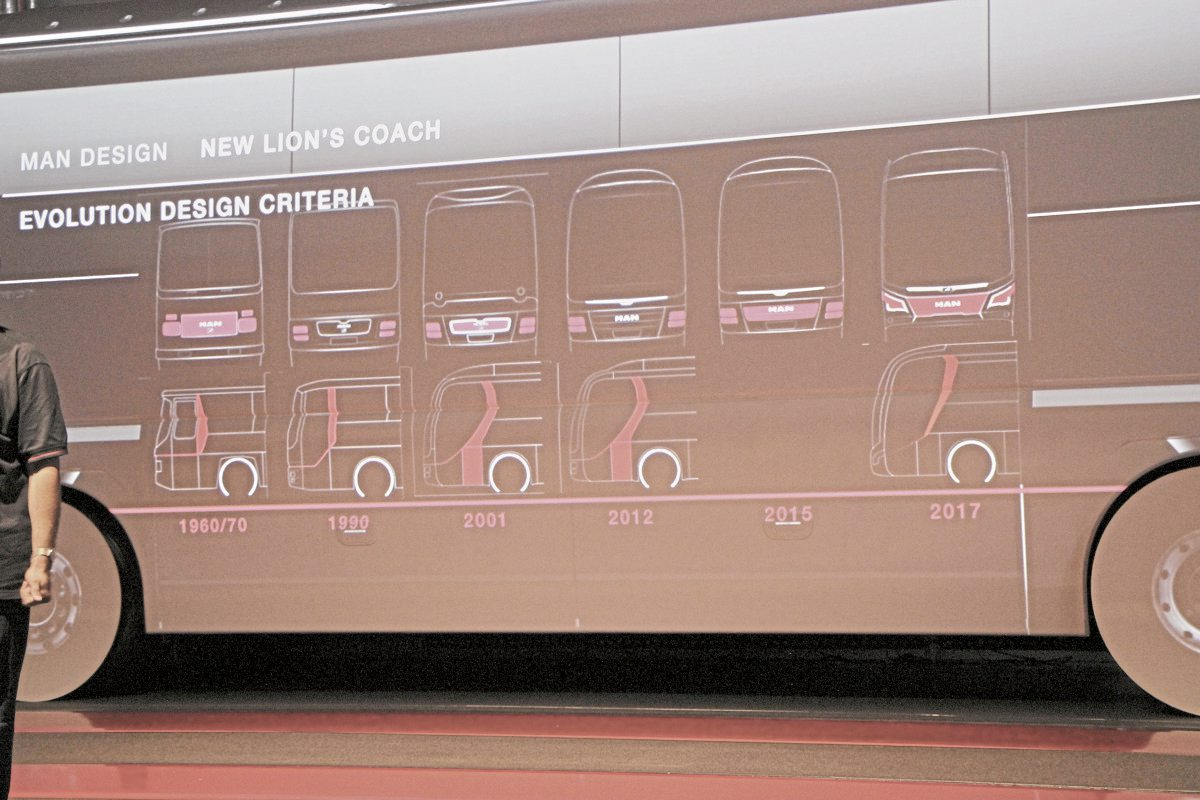 This projection during the launch of the Lion's Coach graphically illustrates the evolution of MAN coach design