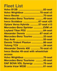fleet-list