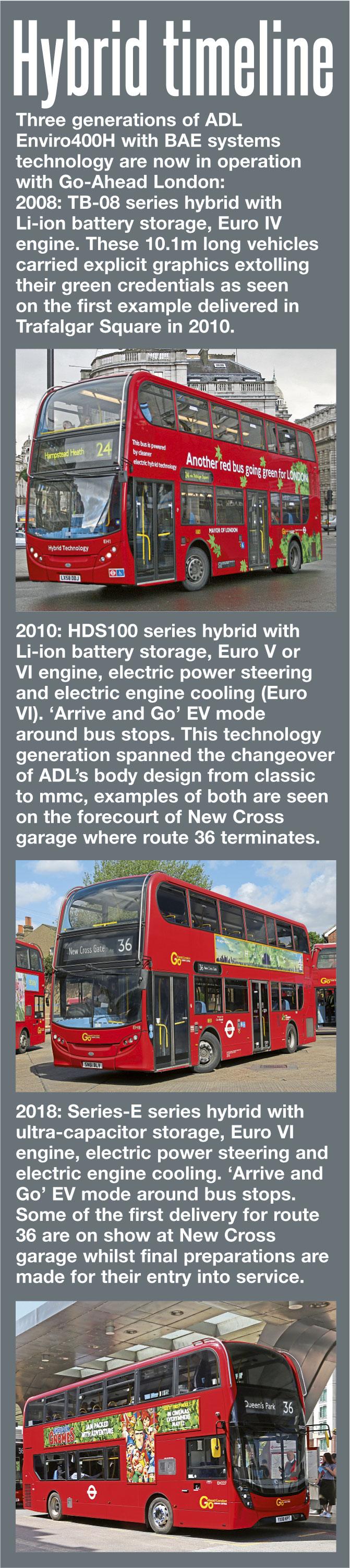 hybrid-timeline
