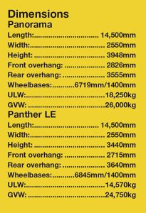 Plaxton article Dimensions