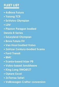 Fleet List panel